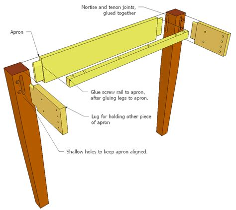 Woodworking Plans Table Top