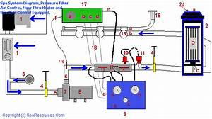Spa Wiring Schematic Diagram