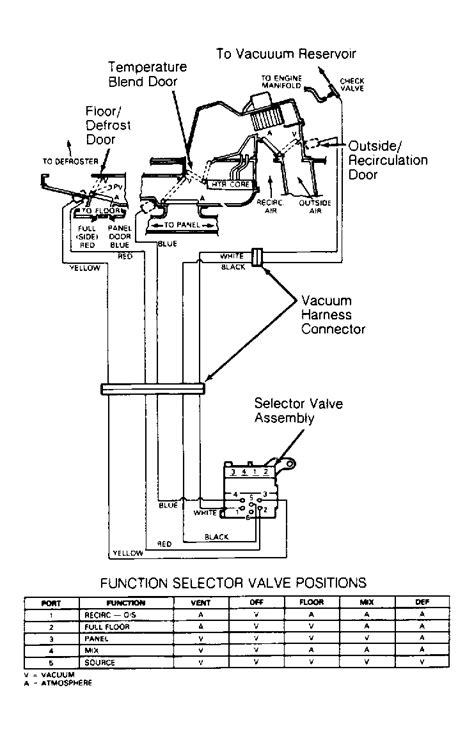 92 Mustang Heater Blower Wire Diagram by Is It Posible To Get A Diagram Of The Vaccum Hose Routing