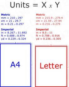 a4 paper size in pixels