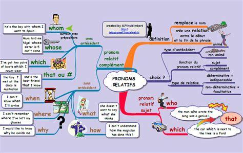 Modification En Anglais by Des Cartes Mentales Pour Apprendre L Anglais
