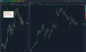 Optimus Flow Multiple Charts On Same Screen Optimus Flow
