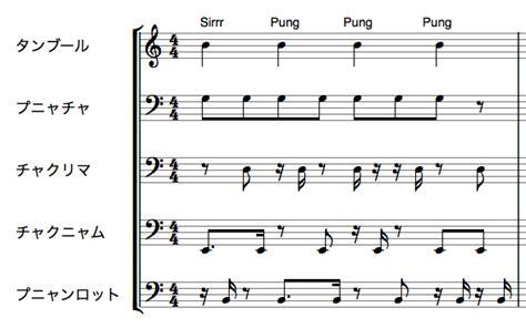 耳コピ リオ五輪閉会式の 君が代 アレンジをvocaloid ボーカロイド に歌わせてみた digiland デジランド 島村楽器のデジタルガジェット情報発信サイト