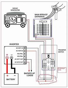 Wiring Diagram Of Generator Changeover Switch