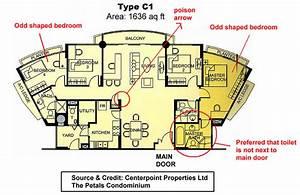 Feng Shui Typ Berechnen : living room feng shui layout home decorating ideas ~ Markanthonyermac.com Haus und Dekorationen