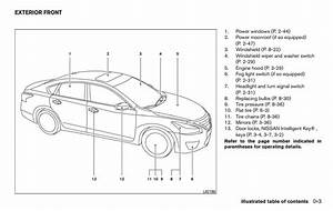 2015 Nissan Altima Owners Manual - Zofti