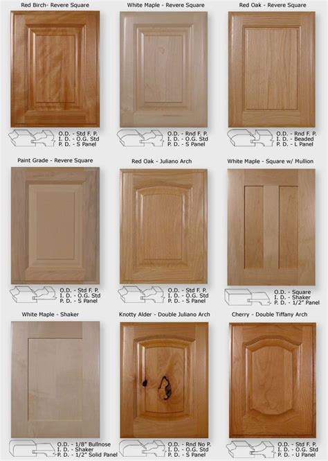how to replace cabinet drawers doors replacement replacement doors quot quot sc quot 1 quot st quot quot nuhome