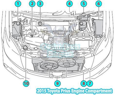 toyota prius engine compartment diagram