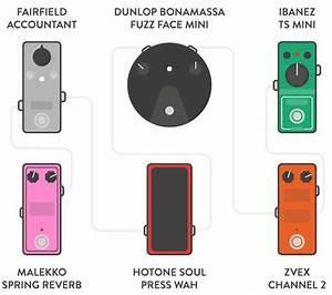 Guitar Pedal Board Setup Diagram
