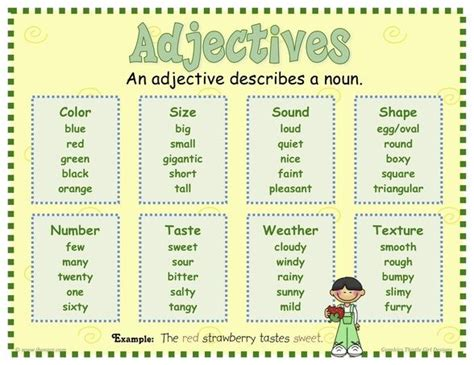 best adjectives for 7 best images about food adjectives on list of adjectives and pizza