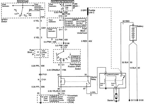 03 Suburban Ignition Switch Wiring Diagram by Need To Replace Ignition Switch On 2002 Venture Were