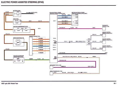 adjusting epas sensor mg roverorg forums