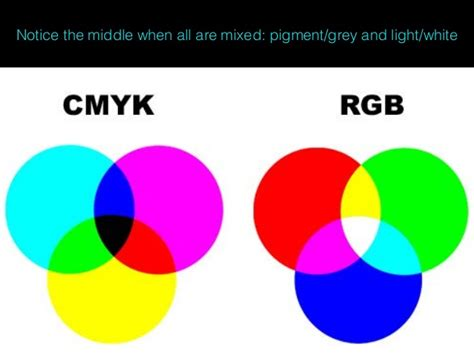 basic colors basic color theory for painting