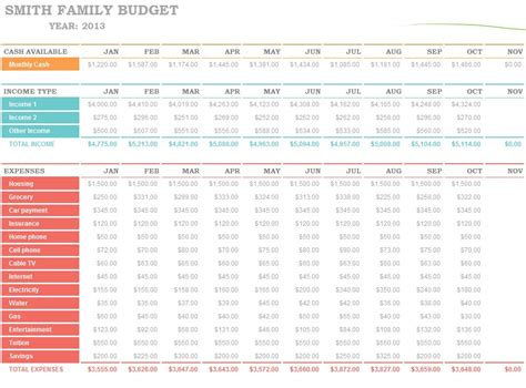 family budget template family budget planner family budget planning