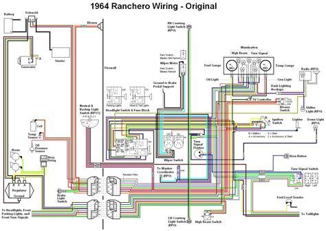 Ford Car Manuals Wiring Diagrams Pdf Fault Codes