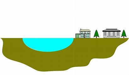 Animation Flowing River Clipart Lake