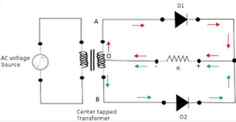 Full Wave Rectifier Electronics Post