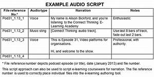 podcasting grade 9 With podcast template script