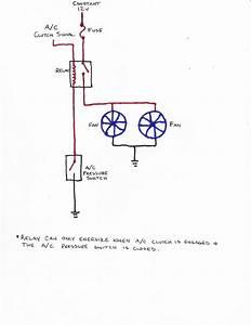 Diagram Home A C Condenser Wiring Diagram Full Version Hd Quality Wiring Diagram Pvdiagramxcaro Annuncipagineverdi It