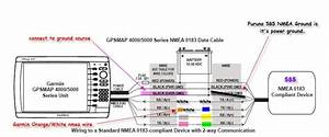 Smartcraft Nmea 0183 Wiring Diagram