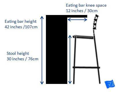 Bar Dimensions by Standard Breakfast Bar Height Bindu Bhatia Astrology
