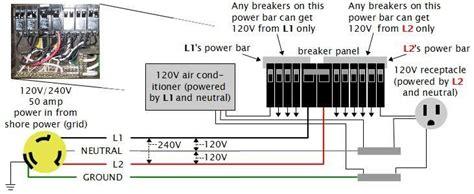 Rv Solar Power Wiring Diagram by Wiring Diagram Rv Wiring Diagram Tutorial Ac