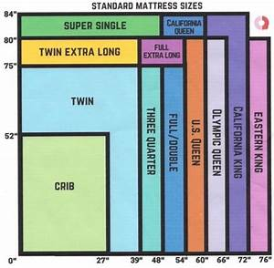 Coverlet Sizes Chart Piecing And Quilting Costs