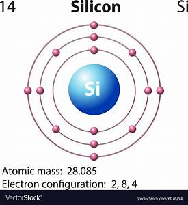 Symbol And Electron Diagram For Silicon Royalty Free Vector