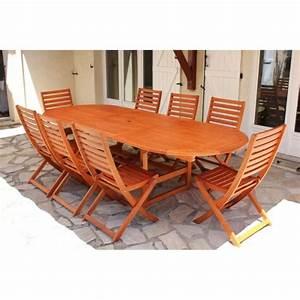 salon de jardin hanoi en bois exotique achat vente With salon de jardin exotique