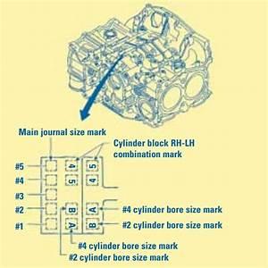 Subaru Wrx Wiring Diagram Vs Automatic