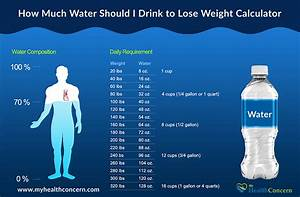 How Much Water Do I Need To Lose Weight