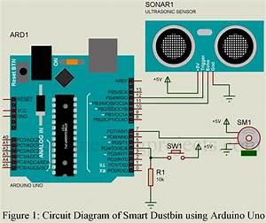 Smart Dustbin Using Arduino Uno