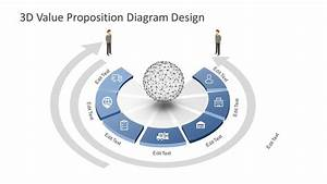 3d Value Proposition Diagram For Powerpoint