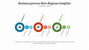 Business Process Flow Diagram Template With Animation