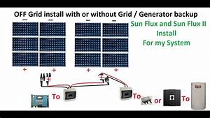 Off Grid House  Sun Flux And Sun Flux Ii  Rough Wiring