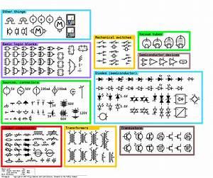 Fichier Electrical Symbols Library Svg  U2014 Wikip U00e9dia
