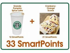 Smartpoints Berechnen : weight watchers smartpoints update calories are not created equal simple nourished living ~ Themetempest.com Abrechnung