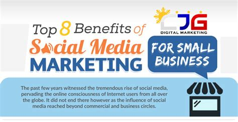 Top 8 Benefits Of Social Media Marketing For Small