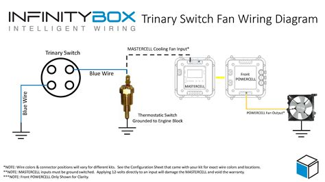 computer fan wiring computer fan wiring diagram wiring diagram with description