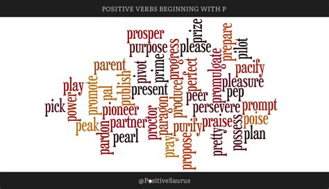 positive verbs that start with p quot letter p words 122 | positive verbs that start with p word cloud action words