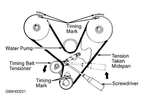 Belts Diagram For Mitsubishi Eclipse Wiring