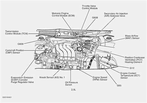 Gti Fsi Engine Diagram by Gti Fsi Engine Diagram Wiring Diagram