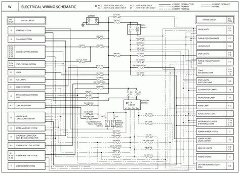 2004 kia sedona fuse box diagram 32 wiring diagram