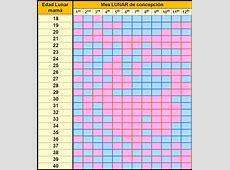Calendario Chino De Embarazo 2016.Calendario Maya Para Calcular Embarazo Calendarios Hd