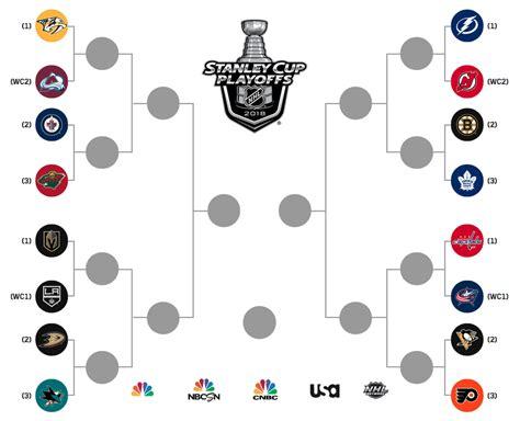 Which team will emerge victorious from the bruins vs. Nu starter NHL Playoffs: Se odds på favoritterne til at ...