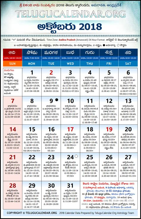 andhra pradesh telugu calendars  october