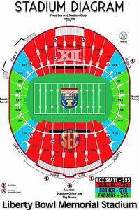 Arkansas Razorbacks Bowl Central
