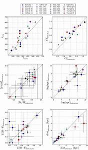 Asteca  Automated Stellar Cluster Analysis
