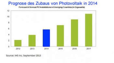 photovoltaikanlagen in deutschland das sind die kosten einer photovoltaik anlage