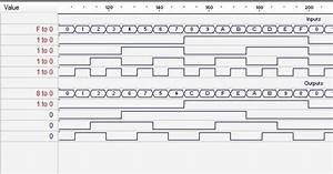 Binary To Gray Code Converter Using Logical Gates  Verilog